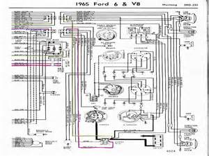 similiar 66 mustang wiring schematic keywords 1966 ford mustang wiring diagram