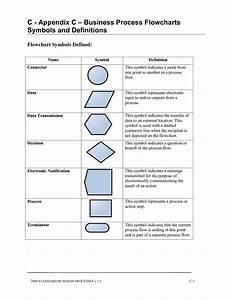Manufacturing Flow Chart Symbols  158094600606  U2013 Process Flow Chart Symbols   46 More Files