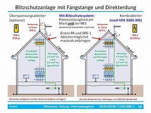 Photovoltaikanlage Berechnen : pin erdung und potentialausgleich bei einer antennenanlage ~ Themetempest.com Abrechnung