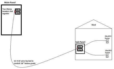 Wiring Diagram House To Shed by Wiring An Outdoor Shed Adding An Outlet Halfway