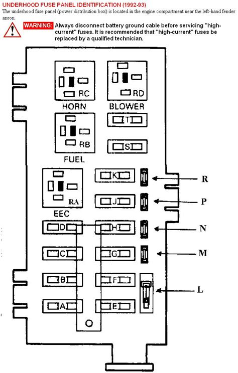 Need Diagram The Ford Truck Fuse Panel