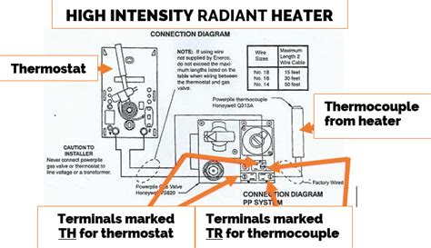 Wiring Diagram For Infrared Heater by Garage Shop