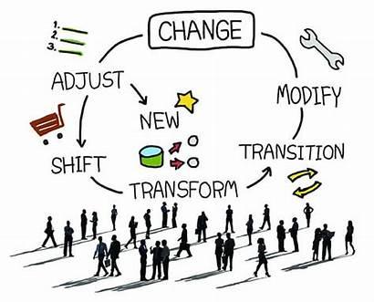 Development Change Success Plan Professional Workforce Why