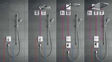 armaturen dusche unterputz hans grohe inbouw douchekraan search bali shower kits bathroom hardware en shower