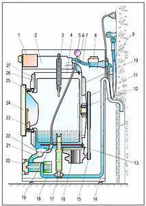 Wiring Diagram Front Loader Washing Machine Motor