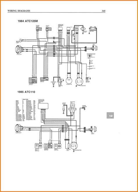 Taotao Scooter Wiring Diagram Beautiful Magnificent