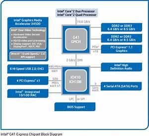 U5716 U6700 U4e0a U9762 U5beb U300eintel Core 2 Duo Processor U3001intel Core 2 Quad Processor U300f U8868 U793a U53ef U4ee5 U642d U914d U4f7f U7528 U96d9 U6838 U5fc3or U56db U6838 U5fc3 U7684cpu U3002