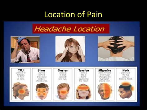 types  headaches  location pictures  pin  pinterest pinsdaddy