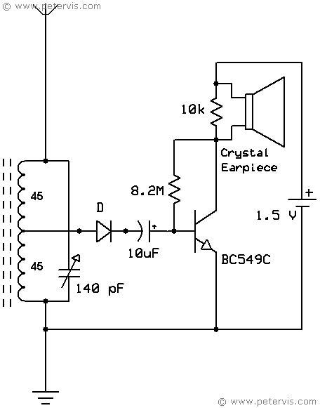 Tv Antenna Lifier Circuit Diagram by Fm Radio Receiver Circuit Diagram Wiring Diagram Fuse Box