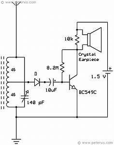 One Transistor Radio