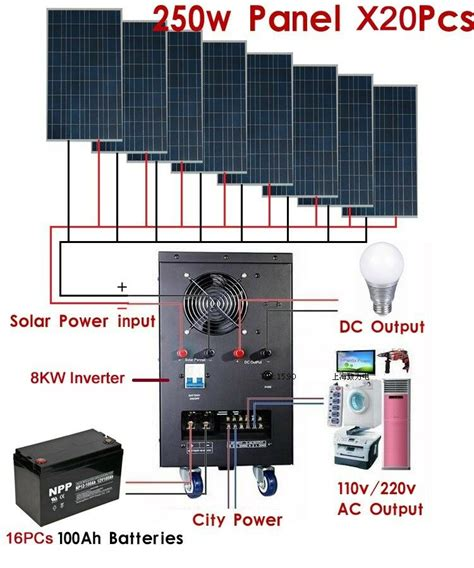 New Solar Power Generator System For Home