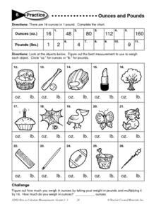 ounces and pounds worksheet for 3rd 4th grade lesson