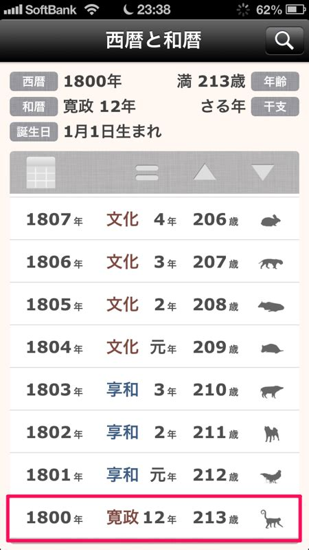 平成 4 年 生まれ 何 歳