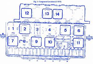 Vw Fox 1 8 1992 Fuse Box  Block Circuit Breaker Diagram