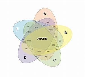 40  Free Venn Diagram Templates  Word  Pdf
