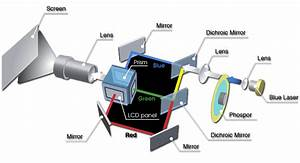 Wiring Diagram For Projector