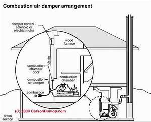 Coal Stove Wiring Diagram