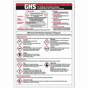 magnetic ghs signs ghs hazard classification groups from With ghs hazard classification
