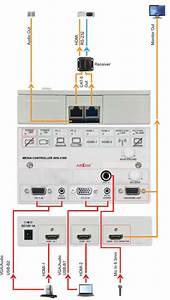 Wiring Diagram Cat5 Avs B