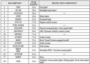 Wiring Diagram  33 Mazda 3 Fuse Box Diagram