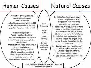 Human Causes Natural Causes