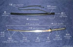 Sword Nomenclature