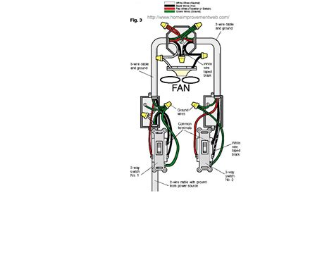 wiring for a ceiling fan wiring diagram