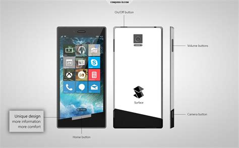 New Microsoft Surface Phone Rendered by Loris Lukas, Seems ...