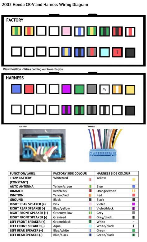 diagrama de cables del radio de  honda crv ano