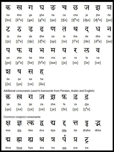 punjabi alphabet google search novas collection