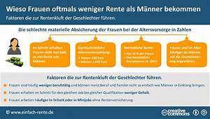 Rente Berechnen : wieso frauen oftmals weniger rente als m nner bekommen ~ Themetempest.com Abrechnung
