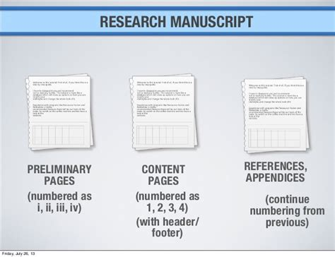 Abstracts can vary in length from one paragraph to several pages, but they follow the imrad format and typically spend IMRAD FORMAT FOR OLFU STUDENTS orient copy