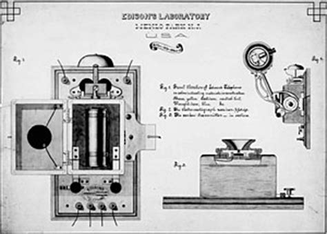 Loud Speaking Telephone The Edison Papers
