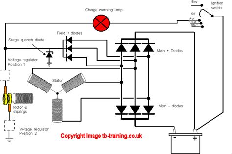 Automotive Alternator Diagram by Charging System Alternator Automobiles Diagram Ipod