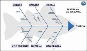 4m Diagrama De Pesca Do