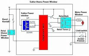 Wiring Diagram Central Lock Dan Power Window