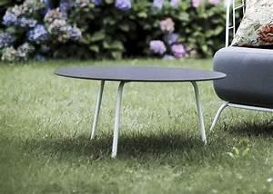 Table Basse Jardin Metal : table basse ronde 70 cm maj ext rieur de jardin en m tal acier de couleur et plateau en hpl ~ Teatrodelosmanantiales.com Idées de Décoration