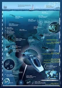 Sir Richard Branson Announces Virgin Oceanic  Five Historic Deep Sea Dives