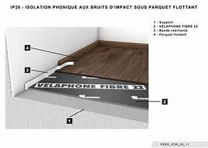 Isolation Phonique Sol Parquet : parquets flottants soprema ~ Farleysfitness.com Idées de Décoration