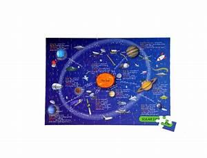 Mapedia - Solar System