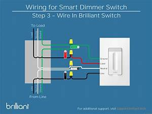 Smart Dimmer Switch Single