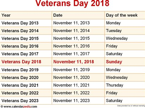 veterans day qualads