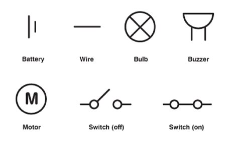 How You Draw Electrical Symbols Diagrams Bbc
