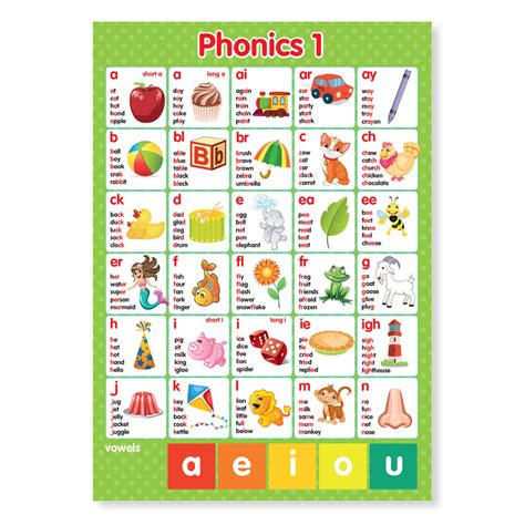 A3 Laminated Phonics Phonemes Graphemes Letters & Sounds Educational Posters X2 Ebay