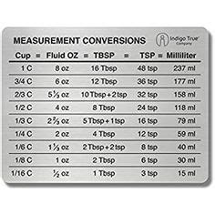 measurement conversion chart printable mm  inches