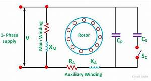 What Is A Capacitor Start Capacitor Run Motor