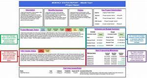 Iot Monthly Status Reporting