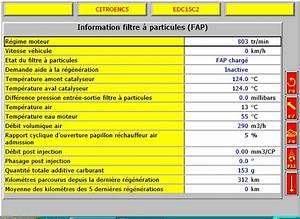Symptome Regulateur De Pression Hs Hdi : perte de puissance c5 hdi 2 2 136 2001 ~ Gottalentnigeria.com Avis de Voitures