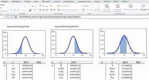 Cpk Wert Berechnen Beispiel : excel gau verteilung normalverteilung gausskurve ~ Themetempest.com Abrechnung