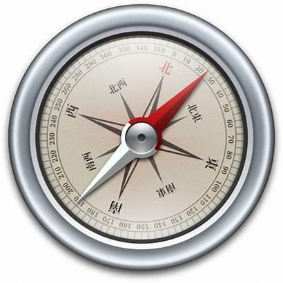 Compass Icon Kompas Gambar Angin Mata Arah